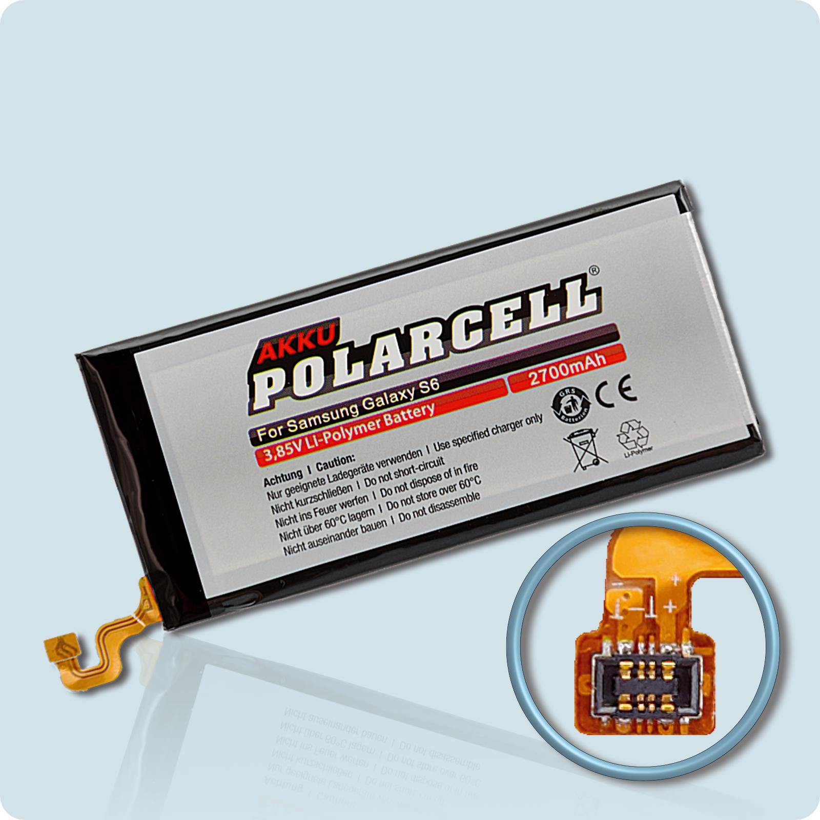 PolarCell® Hochleistungsakku für Samsung Galaxy S6 SM-G920F, ersetzt Originalakku EB-BG920ABE