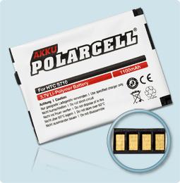 PolarCell® Hochleistungsakku für T-Mobile Wing , ersetzt Originalakku LIBR160